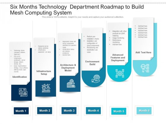 Six Months Technology Department Roadmap To Build Mesh Computing System Information