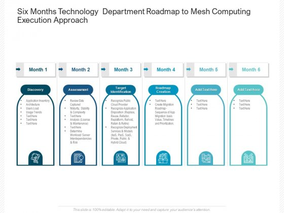Six Months Technology Department Roadmap To Mesh Computing Execution Approach Icons