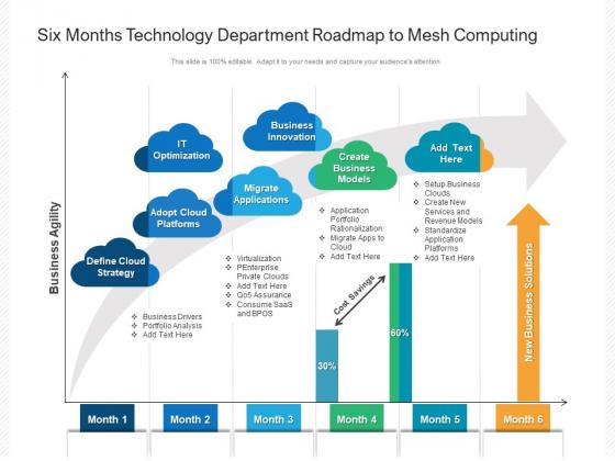 Six Months Technology Department Roadmap To Mesh Computing Inspiration