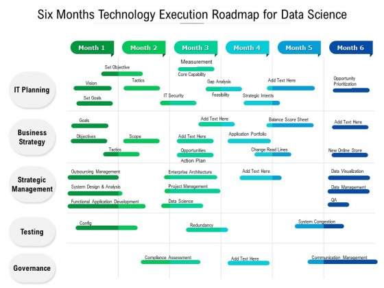 Six Months Technology Execution Roadmap For Data Science Structure