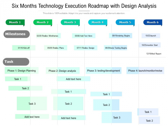 Six Months Technology Execution Roadmap With Design Analysis Microsoft