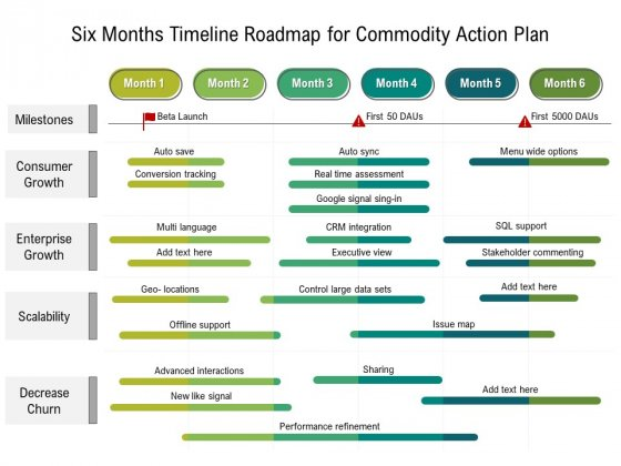 Six Months Timeline Roadmap For Product Strategy Information