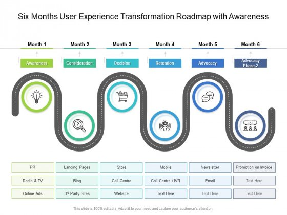 Six Months User Experience Transformation Roadmap With Awareness Formats