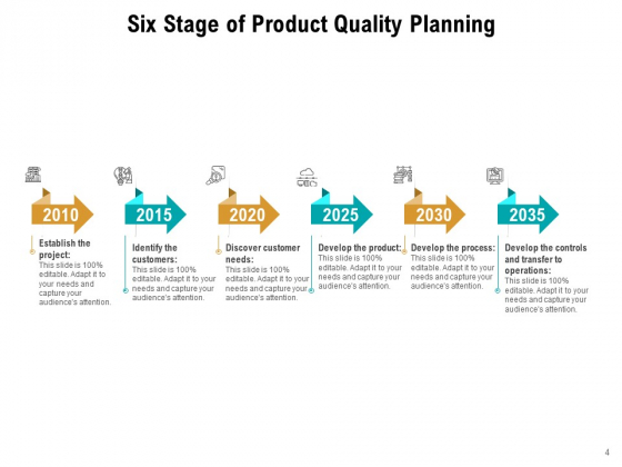 Six_Phase_Process_Business_Planning_Ppt_PowerPoint_Presentation_Complete_Deck_Slide_4