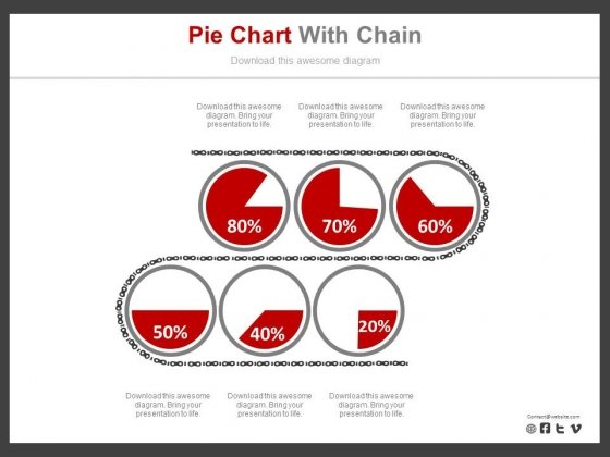 Six Pie Charts For Revenue Analysis Report Powerpoint Slides