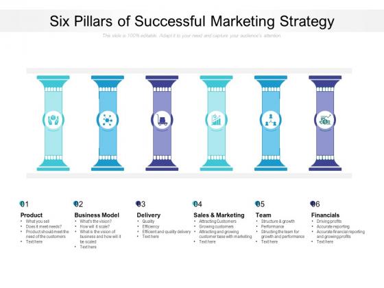 Six Pillars Of Successful Marketing Strategy Ppt PowerPoint Presentation Ideas Grid