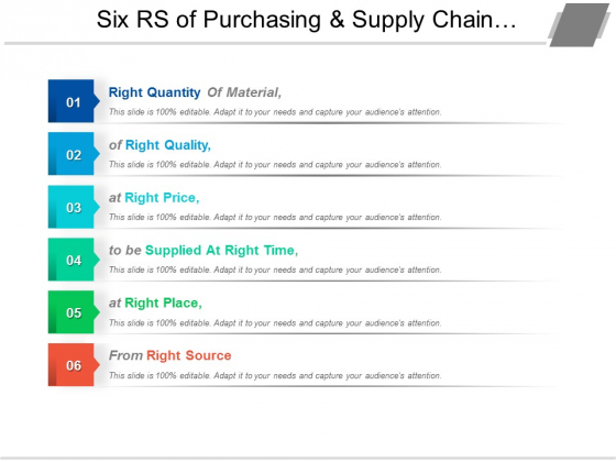 Six Rs Of Purchasing And Supply Chain Management Ppt PowerPoint Presentation Inspiration