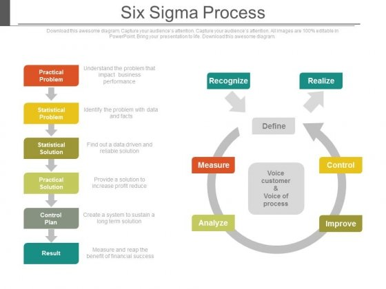 Six Sigma Process Ppt Slides