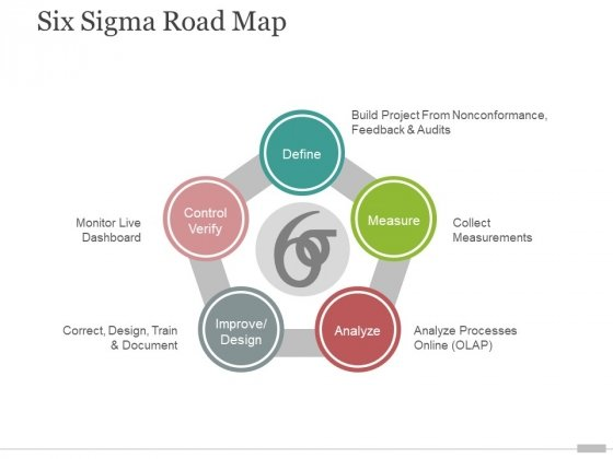six sigma road map ppt powerpoint presentation infographic template designs