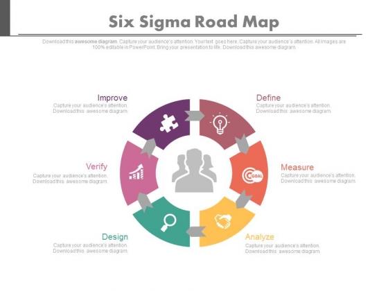 Six Sigma Road Map Ppt Slides