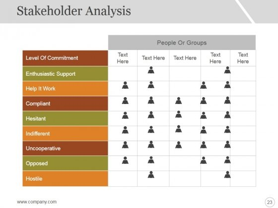 Six_Sigma_Strategy_And_Methodology_Ppt_PowerPoint_Presentation_Complete_Deck_With_Slides_Slide_23