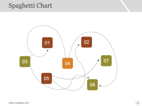 Six_Sigma_Strategy_And_Methodology_Ppt_PowerPoint_Presentation_Complete_Deck_With_Slides_Slide_28