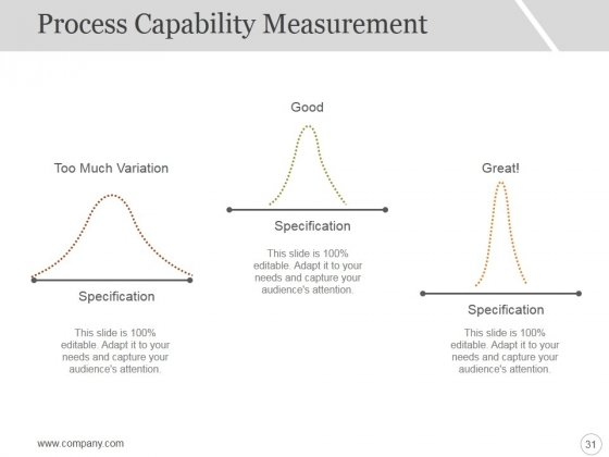 Six_Sigma_Strategy_And_Methodology_Ppt_PowerPoint_Presentation_Complete_Deck_With_Slides_Slide_31
