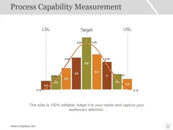 Six_Sigma_Strategy_And_Methodology_Ppt_PowerPoint_Presentation_Complete_Deck_With_Slides_Slide_32