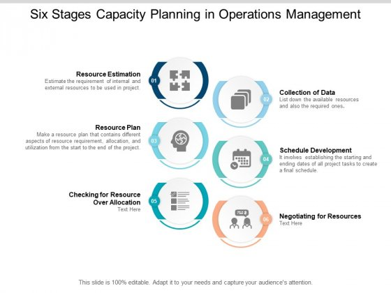 Six Stages Capacity Planning In Operations Management Ppt Powerpoint Presentation Slides Display