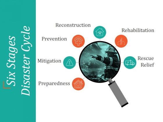 Six Stages Disaster Cycle Ppt PowerPoint Presentation Microsoft