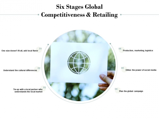 Six Stages Global Competitiveness And Retailing Ppt PowerPoint Presentation Show Format Ideas