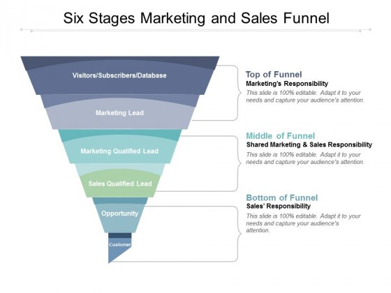 Six Stages Marketing And Sales Funnel Ppt PowerPoint Presentation Infographic Template Deck