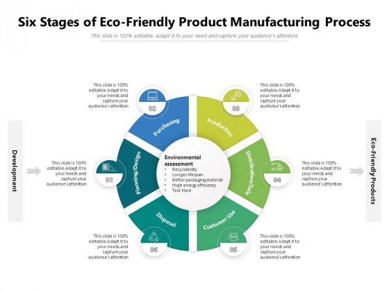 Six Stages Of Eco Friendly Product Manufacturing Process Ppt PowerPoint Presentation Inspiration Slideshow PDF