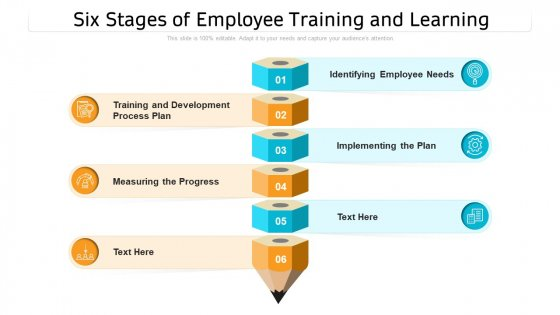 Six_Stages_Of_Employee_Training_And_Learning_Ppt_PowerPoint_Presentation_Gallery_Background_Designs_PDF_Slide_1