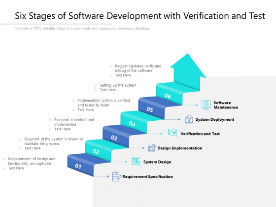 Six Stages Of Software Development With Verification And Test Ppt PowerPoint Presentation Pictures Themes PDF
