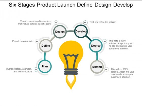 Six Stages Product Launch Define Design Develop Ppt PowerPoint Presentation Professional Pictures