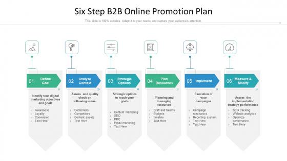 Six Step B2B Online Promotion Plan Ppt Infographic Template Graphics Tutorials PDF