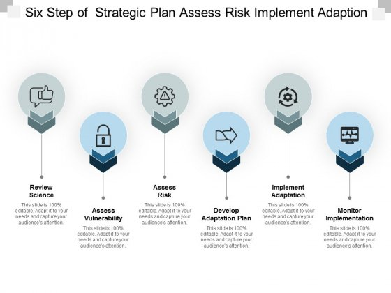 Six Step Of Strategic Plan Assess Risk Implement Adaption Ppt PowerPoint Presentation Rules