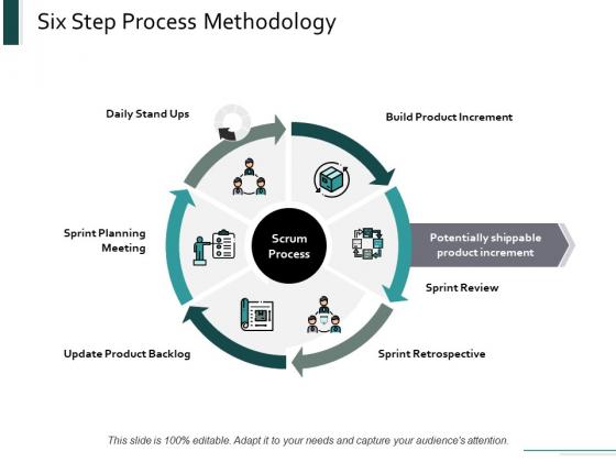 Six Step Process Methodology Ppt Powerpoint Presentation Professional Portfolio