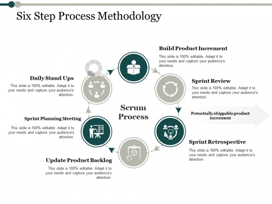 Six Step Process Methodology Process Analysis Ppt PowerPoint Presentation Gallery Graphic Tips