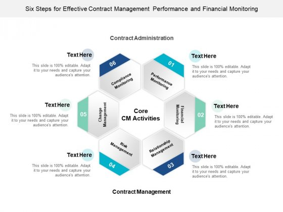 Six Steps For Effective Contract Management Performance And Financial Monitoring Ppt PowerPoint Presentation Portfolio Show