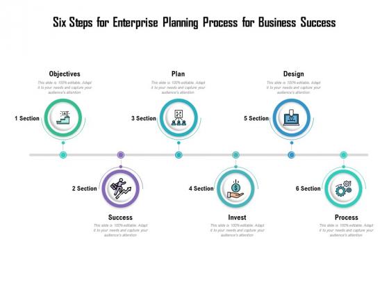Six Steps For Enterprise Planning Process For Business Success Ppt PowerPoint Presentation File Model PDF