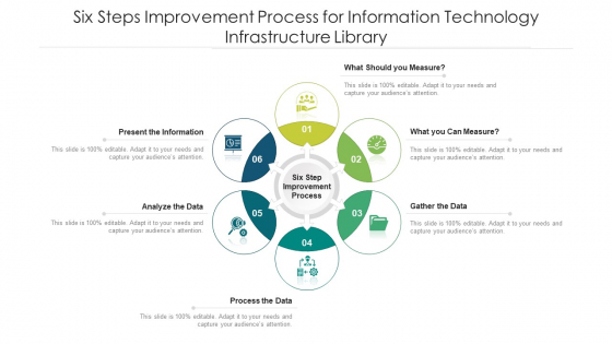 Six Steps Improvement Process For Information Technology Infrastructure Library Ppt PowerPoint Presentation File Styles PDF