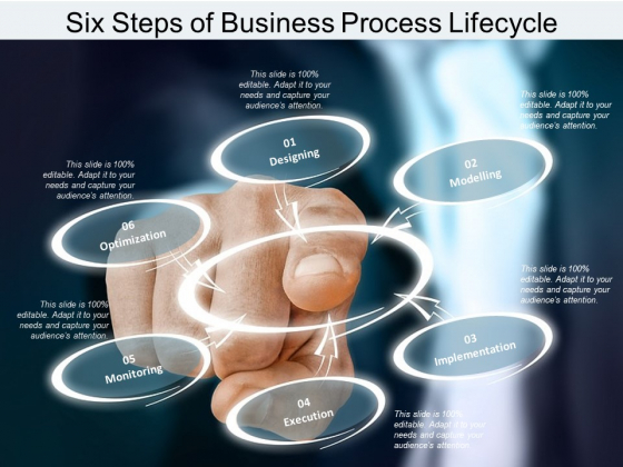 Six Steps Of Business Process Lifecycle Ppt PowerPoint Presentation Layouts Topics