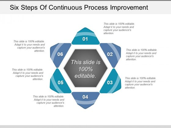 Six Steps Of Continuous Process Improvement Ppt PowerPoint Presentation Summary Graphics Example