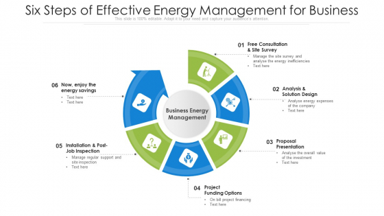 Six Steps Of Effective Energy Management For Business Ppt Layouts Example PDF