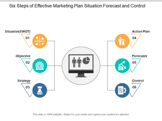 Six Steps Of Effective Marketing Plan Situation Forecast And Control Ppt PowerPoint Presentation Icon Example Topics