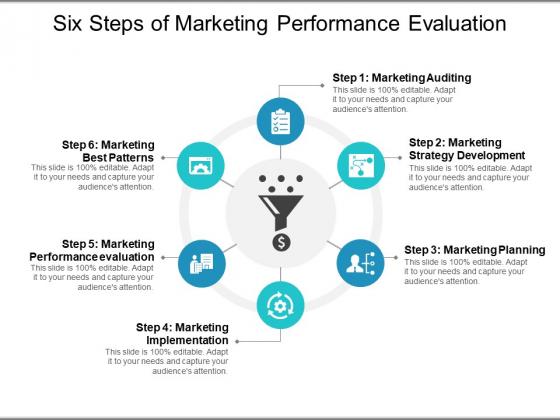 Six Steps Of Marketing Performance Evaluation Ppt PowerPoint Presentation Summary Skills