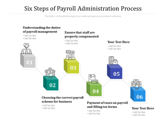 Six Steps Of Payroll Administration Process Ppt PowerPoint Presentation Ideas Brochure PDF