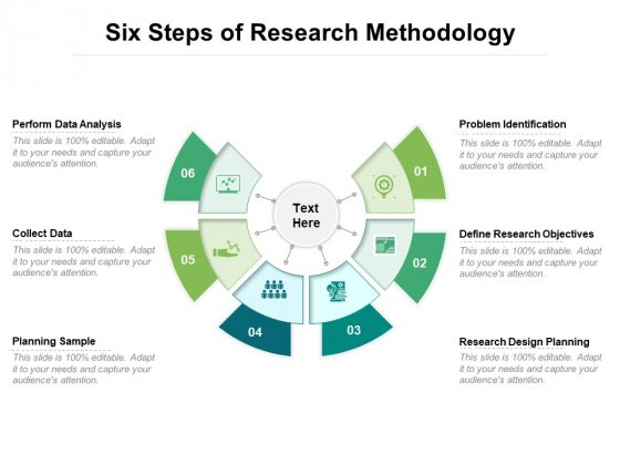 Six Steps Of Research Methodology Ppt PowerPoint Presentation Gallery Clipart Images PDF
