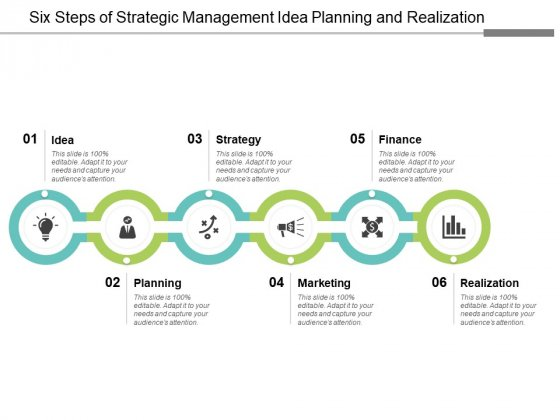 Six Steps Of Strategic Management Idea Planning And Realization Ppt Powerpoint Presentation Professional Master Slide