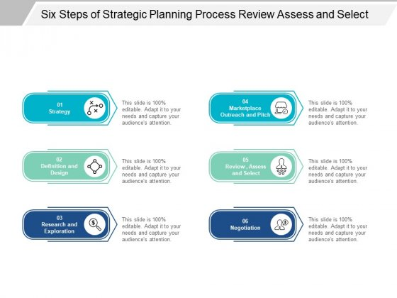 Six Steps Of Strategic Planning Process Review Assess And Select Ppt Powerpoint Presentation Portfolio Introduction