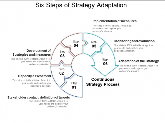 Six Steps Of Strategy Adaptation Ppt Powerpoint Presentation Pictures Diagrams