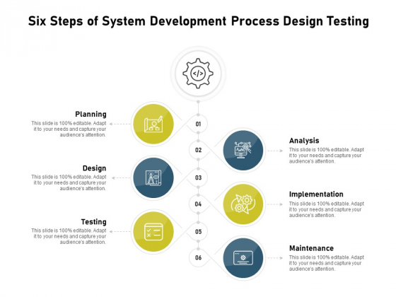 Six Steps Of System Development Process Design Testing Ppt PowerPoint Presentation Styles Inspiration