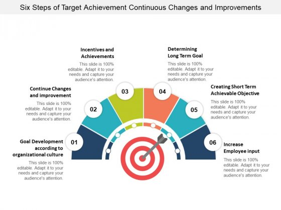 Six Steps Of Target Achievement Continuous Changes And Improvements Ppt Powerpoint Presentation Outline Design Ideas