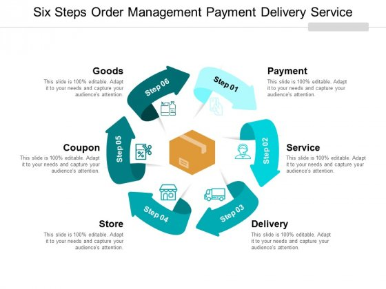 Six Steps Order Management Payment Delivery Service Ppt PowerPoint Presentation Gallery Deck