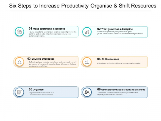 Six Steps To Increase Productivity Organise And Shift Resources Ppt PowerPoint Presentation Infographics Mockup