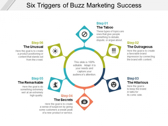 Six Triggers Of Buzz Marketing Success Ppt PowerPoint Presentation Icon Files