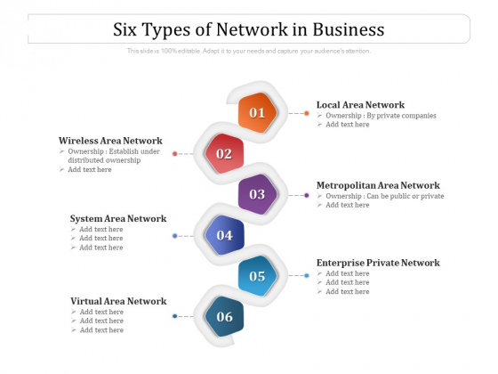 Six Types Of Network In Business Ppt PowerPoint Presentation Styles Design Ideas PDF