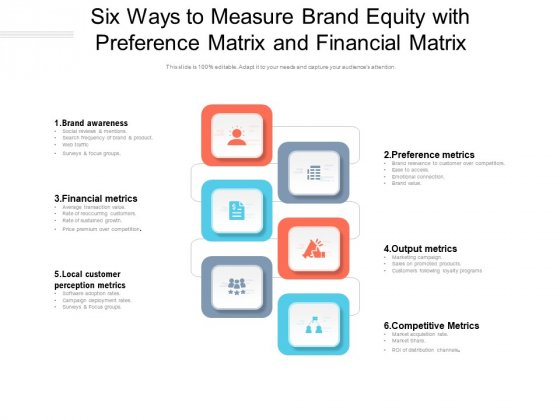 Six Ways To Measure Brand Equity With Preference Matrix And Financial Matrix Ppt PowerPoint Presentation Outline Mockup PDF